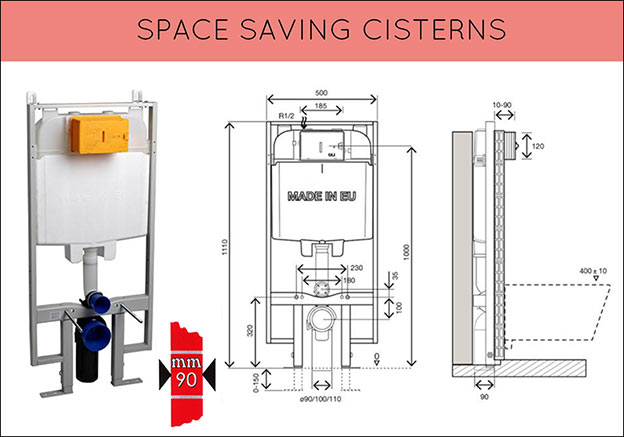 Fabulous Built Into The Wall Toilet Cisterns | Hidden Toilet Cistern & Frame TM83