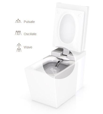 Numi Toilet Features